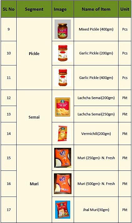 Igloo Foods List 2