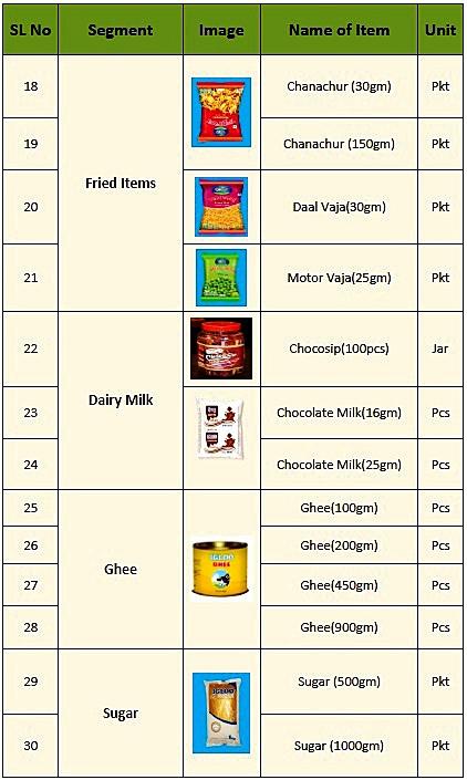 Igloo Foods List 3