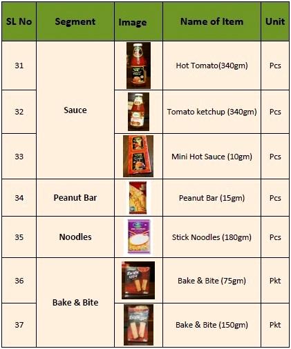 Igloo Foods List 4